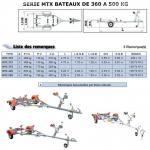 serie mtx de 360 a 500 kg