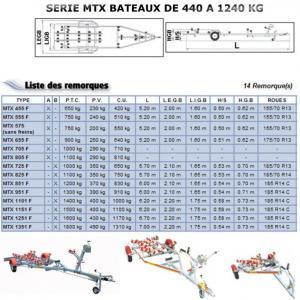 seri mtx 440 a 1240 kg